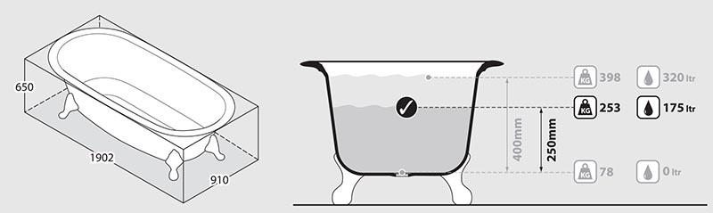 baignoire_design_radford_de_victoria_albert_plan_de_volume