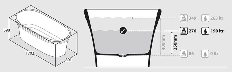 baignoire_design_warndon_de_victoria_albert_plan_de_volume