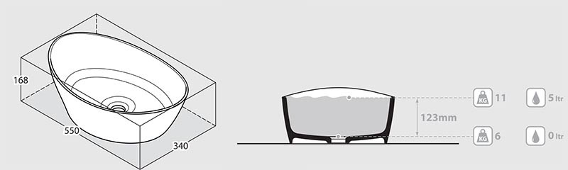 Schéma volume vasque design Amalfi 55 Victoria Albert