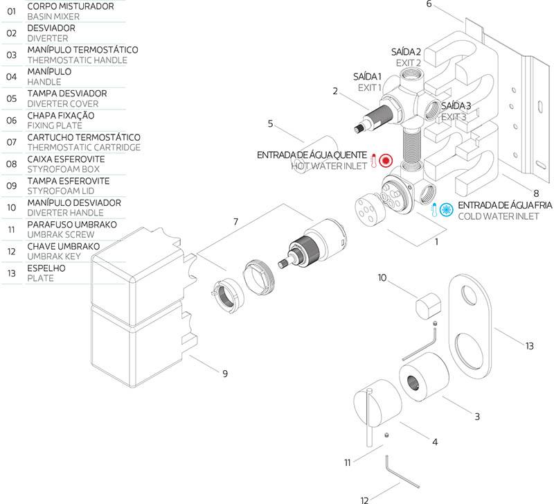 Structure mitigeur thermostatique encastré 3 sorties murales S22 T.4.32B.IE Water Evolution